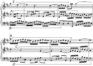 Three-Part Invention in D major, J.S. Bach