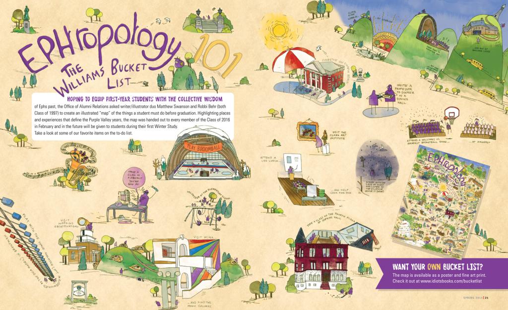 Ephropology