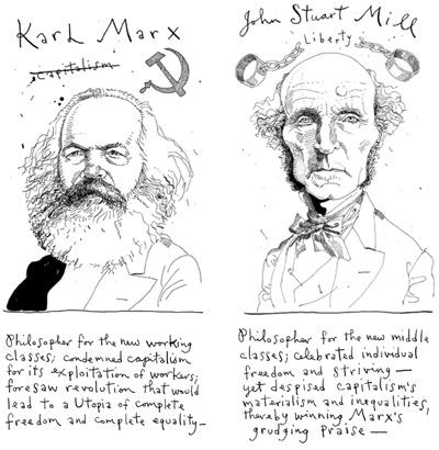 Marx - Mill