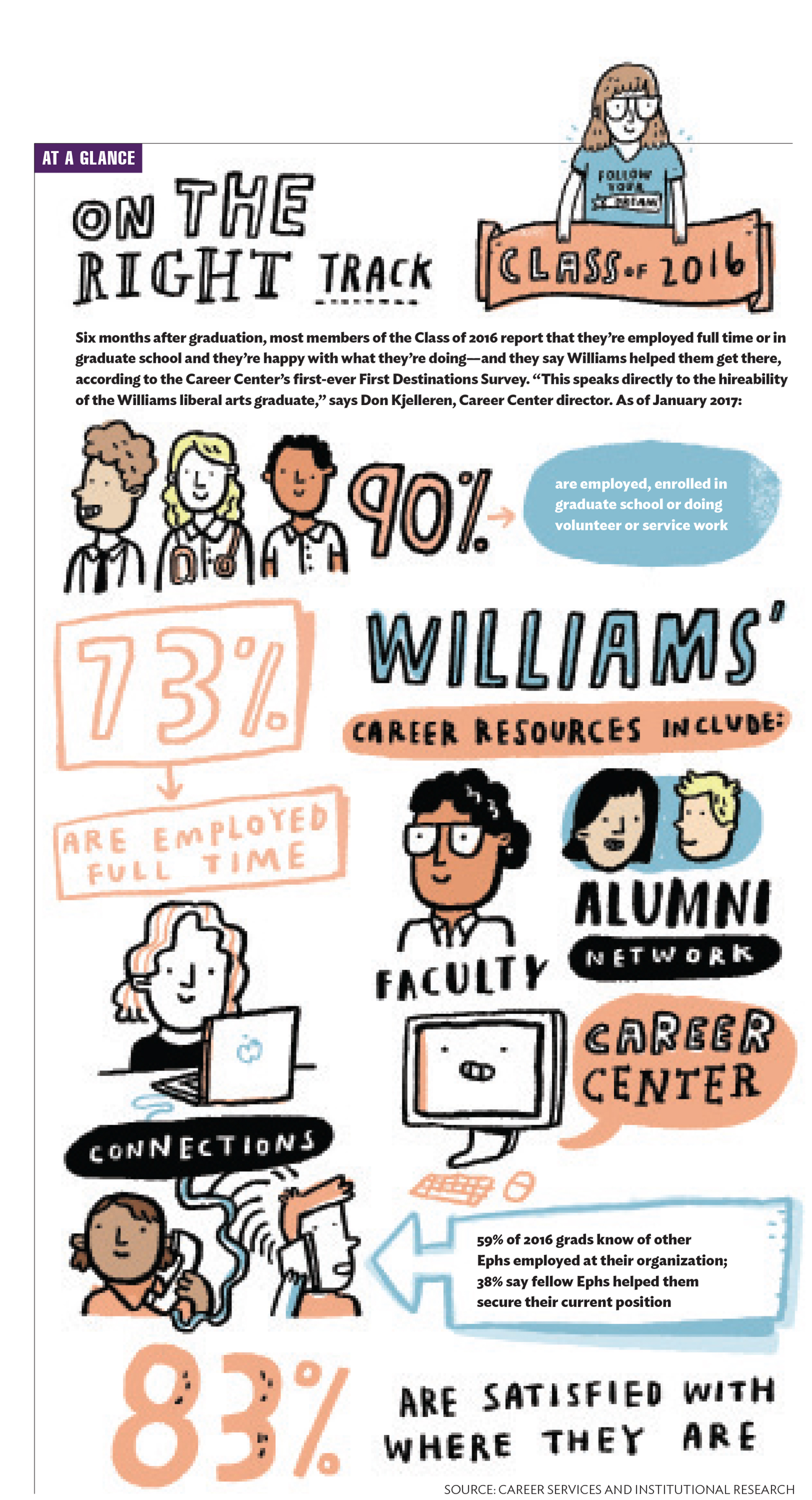 williams college more williams magazine articles